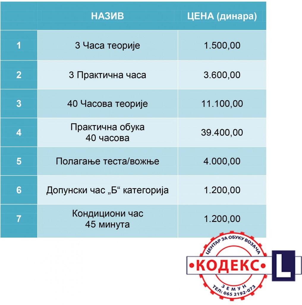 cenovnik-2015